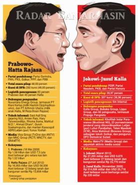 [GRAFIS]-Kekuatan-Prabowo---Jokowi---Banua-Syariah